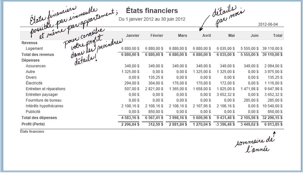 Suivi financier précis de votre gestion d'immeubles à revenus